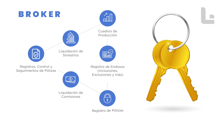 catalogo-pagina-web-broker1