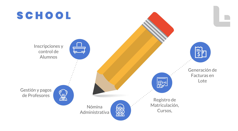 catalogo-pagina-web-escuela1
